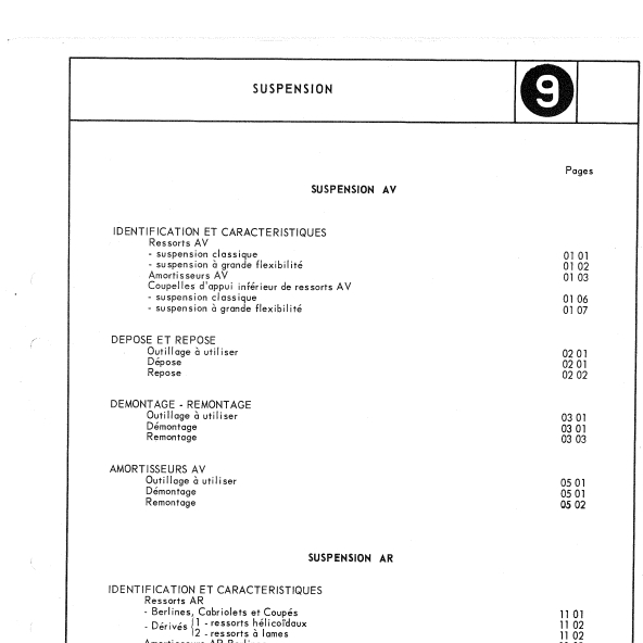 09-Suspension.pdf
